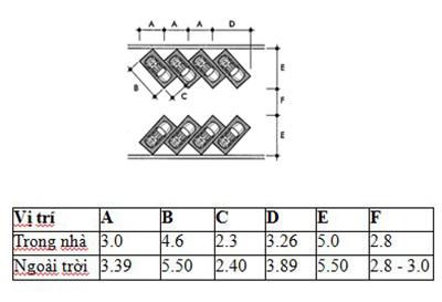 Tiêu chuẩn thiết kế bãi đậu xe ô tô dạng 45 độ