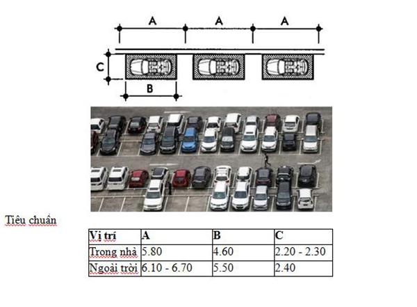 Tiêu chuẩn thiết kế bãi đậu xe ô tô dạng song song
